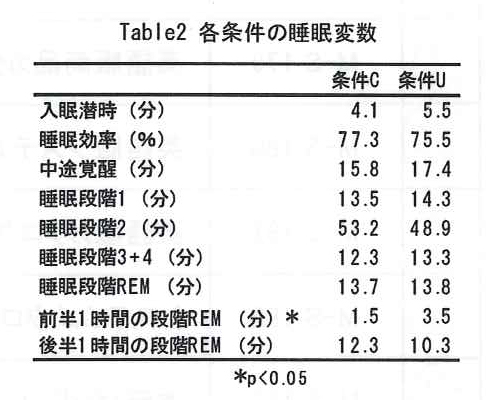 lak table2