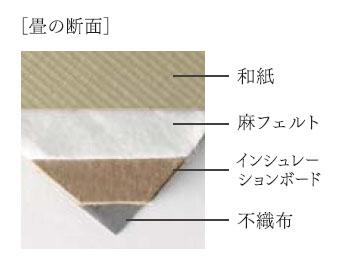 ベッド専用畳断面図