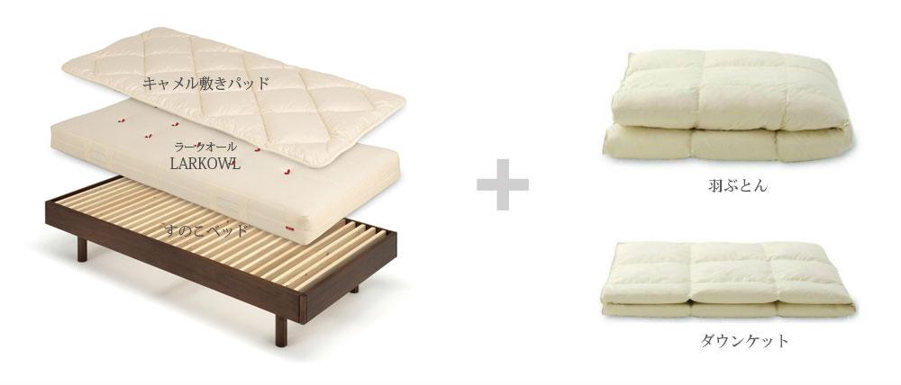 ベーシックな寝具構成(すのこベッド)