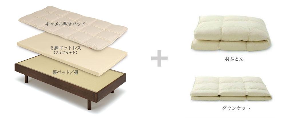 ベーシックな寝具構成(畳ベッド)