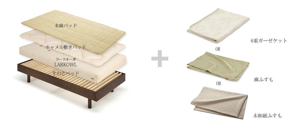夏におすすめの寝具構成(すのこベッド)