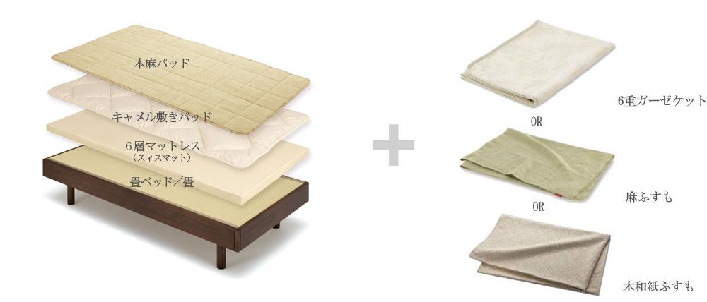 夏におすすめの寝具構成(畳ベッド)
