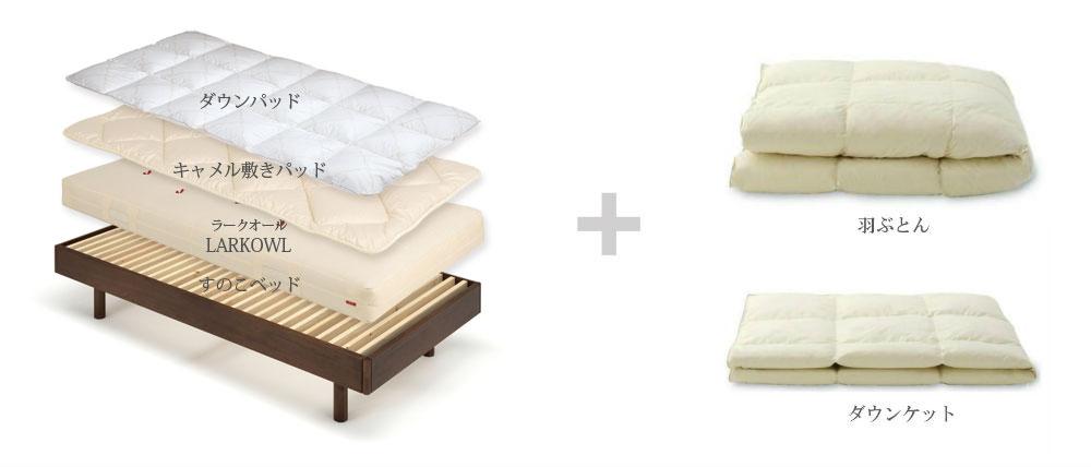 冬におすすめの寝具構成(すのこベッド)