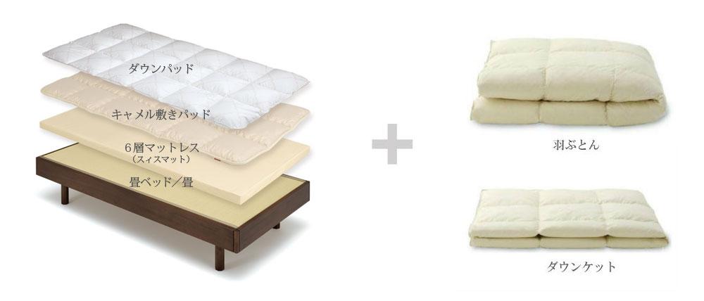 冬におすすめの寝具構成(畳ベッド)
